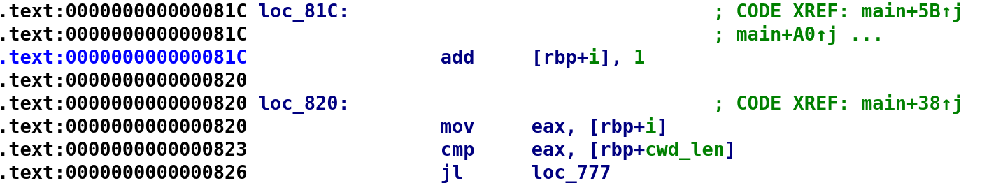 Disassembly responsible for comparing our loop control variable with cwd_len.