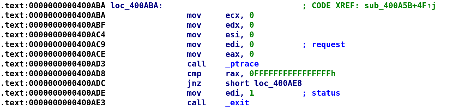 ptrace function call