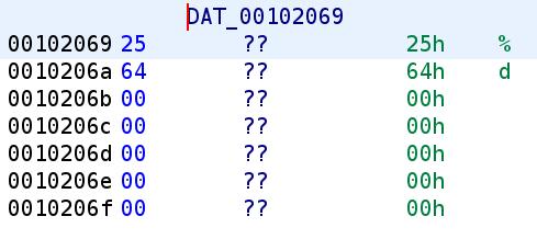 scanf format specifier is %d