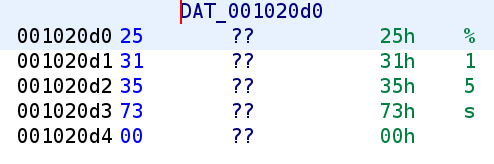 Password format specifier